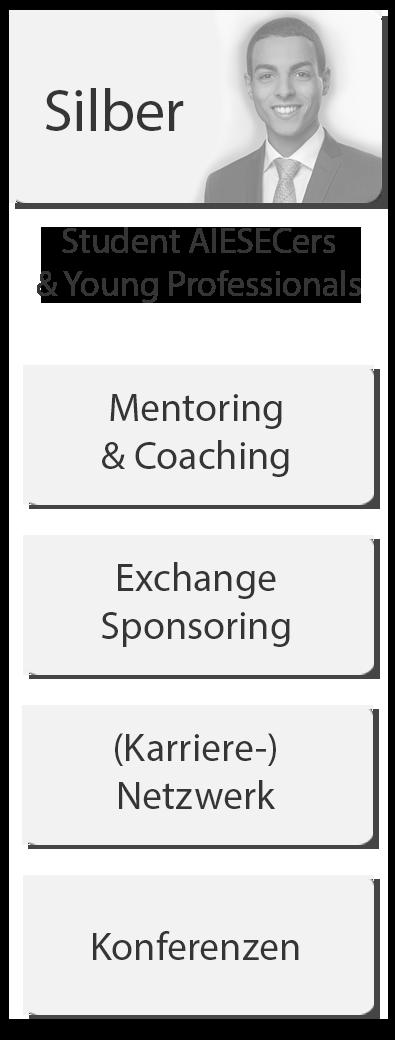 Vorteile für Student AIESECer und Young Professionals